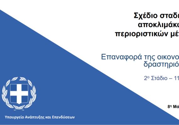 Οι Υπουργικές Αποφάσεις για το 2ο Στάδιο του Σχεδίου Επαναφοράς της Οικονομικής Δραστηριότητας
