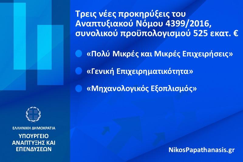 Τρεις νέες προκηρύξεις του Αναπτυξιακού Νόμου, συνολικού προϋπολογισμού 525 εκατ. €, υπέγραψε ο Αναπληρωτής Υπουργός Ανάπτυξης και Επενδύσεων, κ. Νίκος Παπαθανάσης